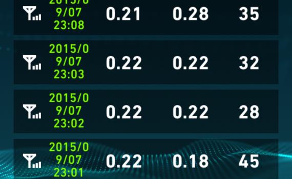 DMM mobile通信速度測定テスト9/7結果2