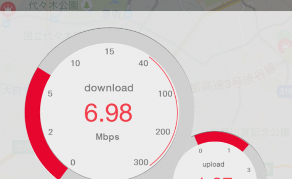 U-mobile通信速度測定テスト2015/09/30 08:49
