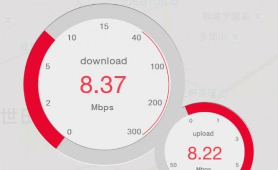 DMM.mobile通信速度測定テスト 2015/11/17 pm9:00