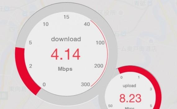 DMM.mobile通信速度測定テスト 2015/11/19 pm9:00