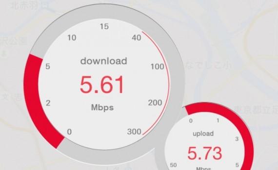 DMM.mobile通信速度測定テスト 2015/11/20 pm0:16
