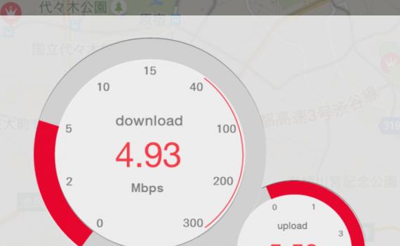 U-mobile通信速度測定テスト2015/10/02 08:04